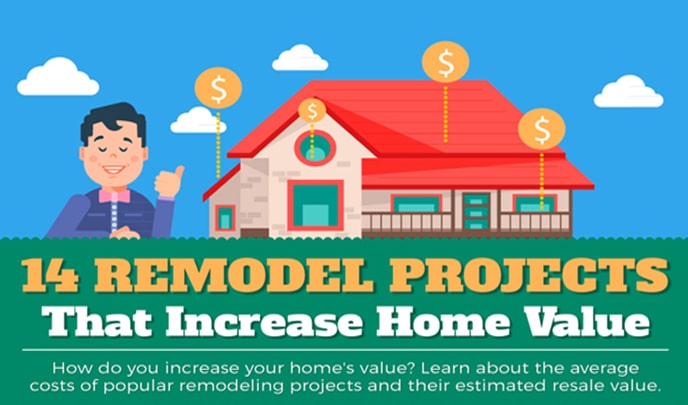 Key Remodeling Ideas to Increase Your Homes Value