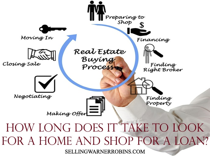 How Long Does it Take to Look for a Home and Shop for a Loan